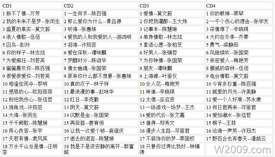 车载CD《一人一首老歌成名曲》精选特辑 高品质音乐(CD1-CD4) m004